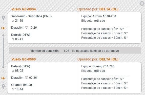 Detalle_Vuelos_Gol_Orlando_Operados_por_Delta