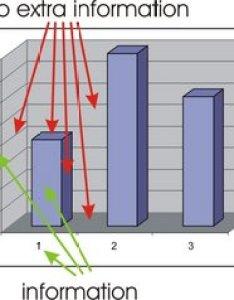 Chart junk also infovis wiki rh