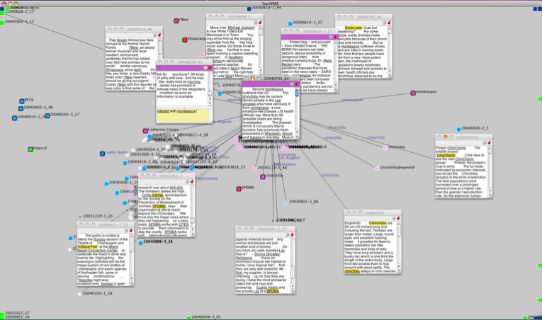 StarSpire: Multi-Model Semantic Interaction for Text