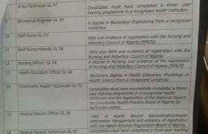 Akwa Ibom State Civil Service Recruitment 2018