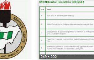 NYSC Batch C 2018 Timetable