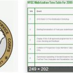 NYSC Batch C 2018 Timetable and Calendar | Check NYSC Timetable for Batch C