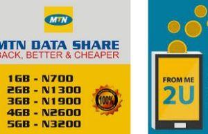 MTN Data Transfer Code