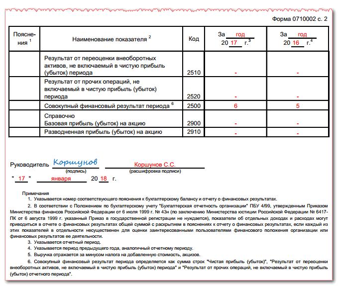 ФОРМА 2-СХ БЛАНК СКАЧАТЬ БЕСПЛАТНО