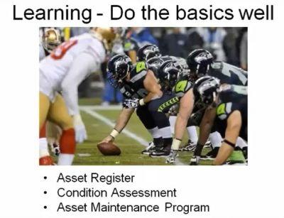 Asset Management Basics USA