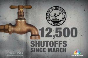 Detroit, Michigan Water Shut Offs – a Right, a Privilege or an Infrastructure Asset Management Problem?