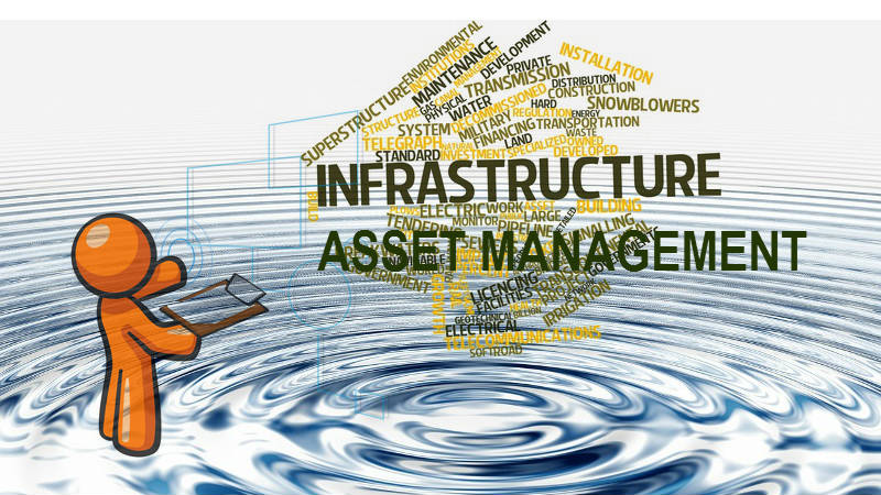 Asset Management Program Development and Regulation Changes Dynamics