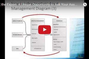 Infrastructure Asset Management Webinar Recording Available Now