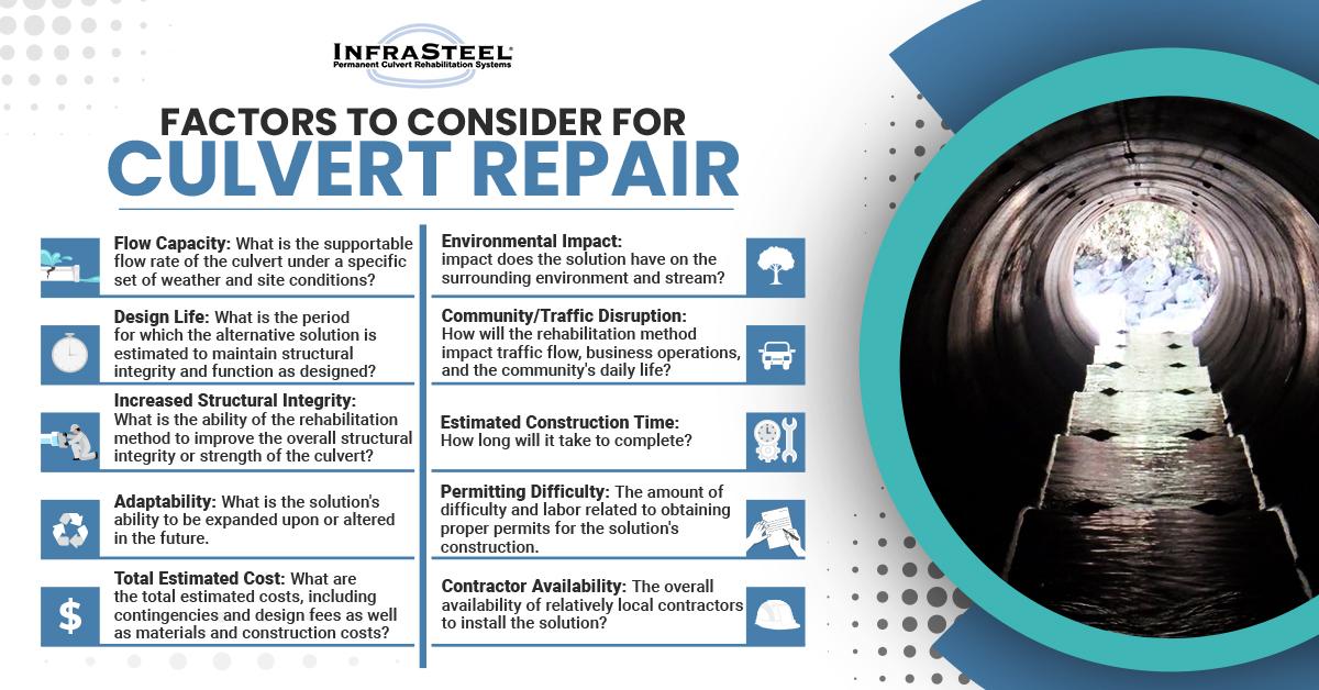 Culvert Repair Best Practices (Why They Work In 2021)