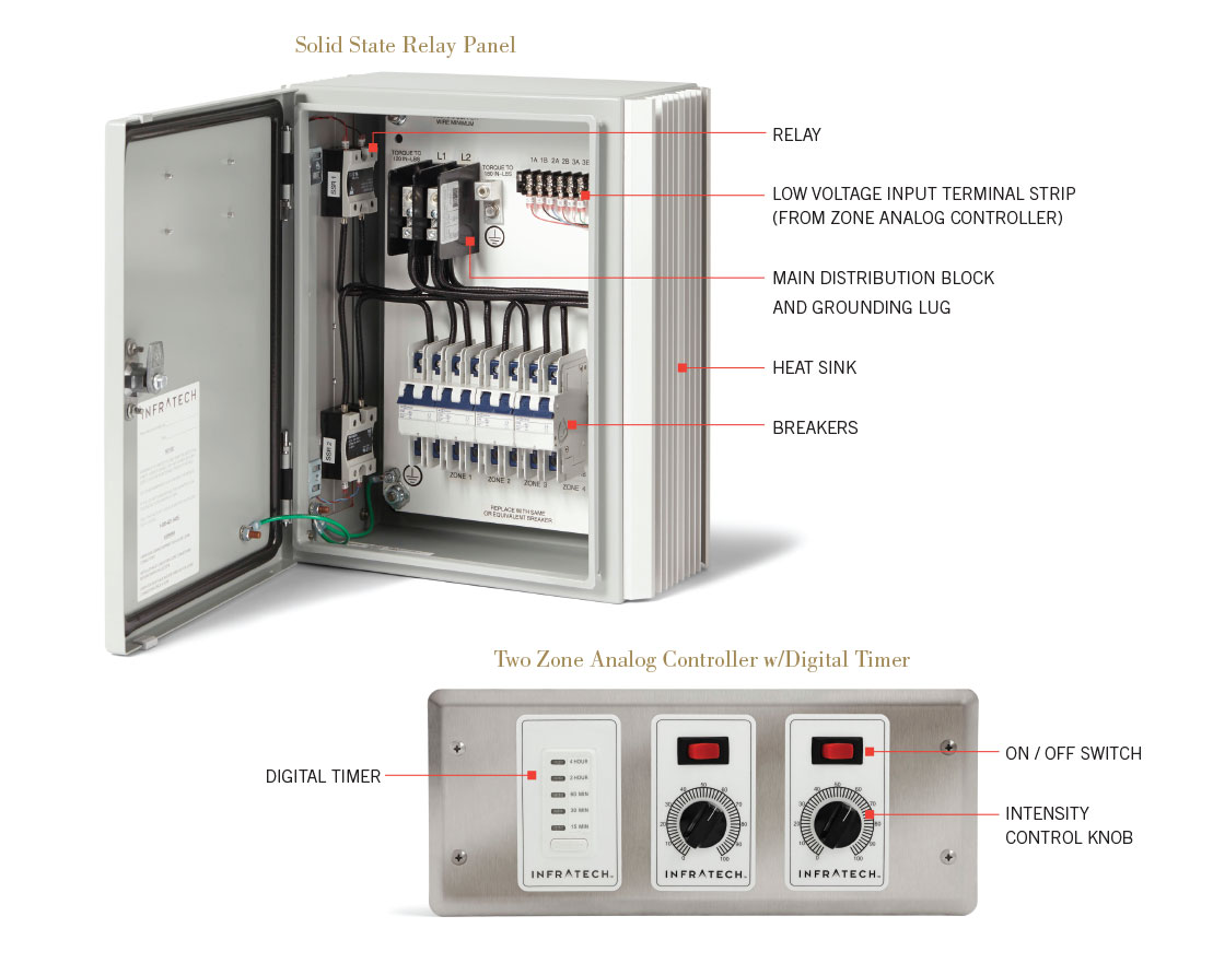solid state relay wiring diagram 7 pin trailer plug uk reference manual infratech official site