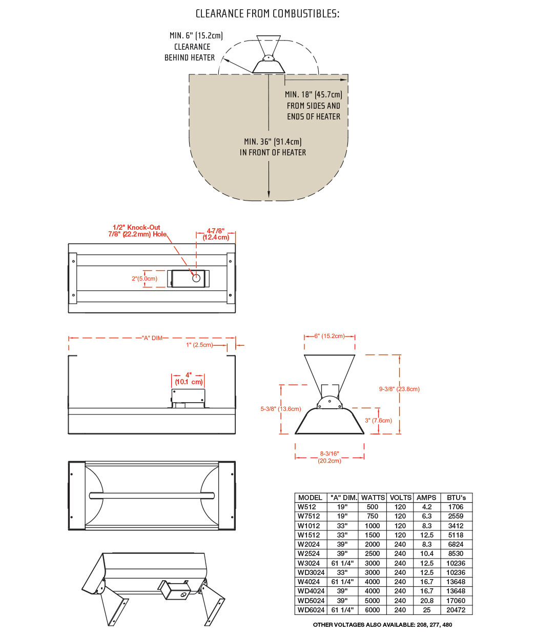hight resolution of reference manual infratech official site block diagram wd wiring diagram