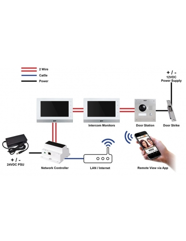 hight resolution of vip vision 2 wire residential ip intercom monitor