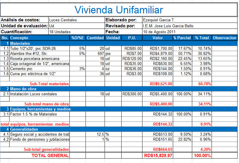 Plantillas Para Hacer De Reformas. Amazing Formato Excel Presupuesto ...