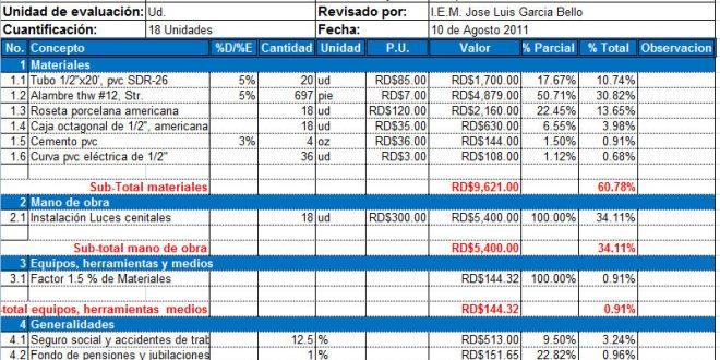 Hoja de Excel – Presupuesto Electrico