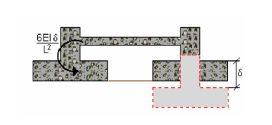 Manual: Diseño y Construcción de Cimentaciones