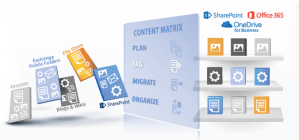 Migration SHAREPOINT OFFICE 365