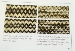 Yarn Dominance Cropped