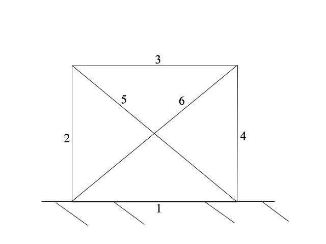 Teoría de mecanismos. Grados de libertad (3/4)