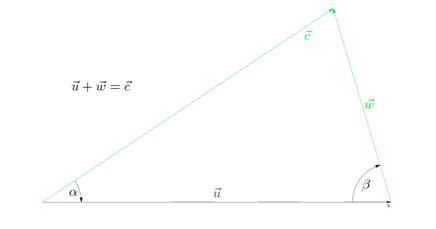 Teoría elemental de las turbomáquinas. Triángulo de velocidades y ecuación de Euler (1/6)