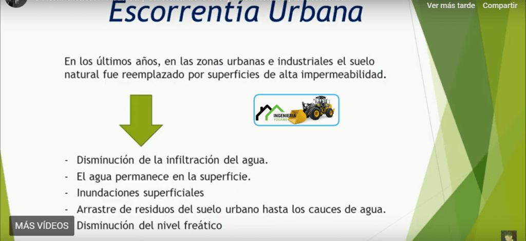 ESCORRENTIA URBANA