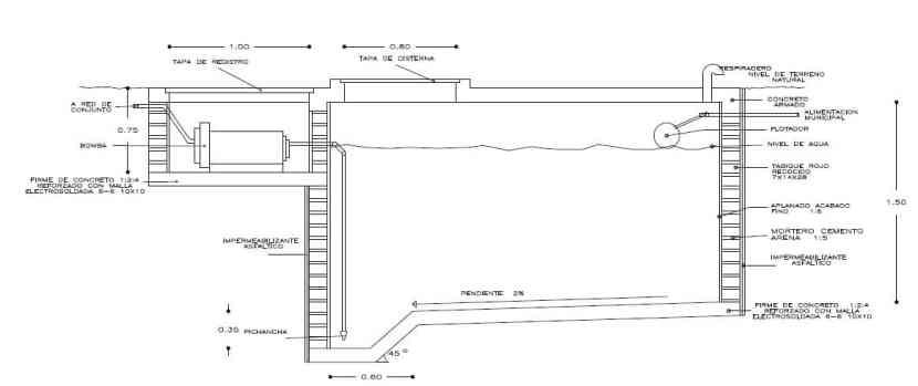 Dise o y construcci n de una cisterna for Como construir piletas de material