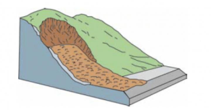 Esquema de una avalancha de escombros