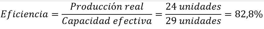 Formula de eficiencia capacidad de produccion