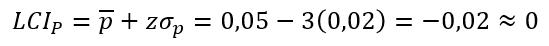 Cálculo de Limite central inferior - Gráfico de control