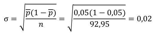 Cálculo de desviación estándar - Gráfico de control