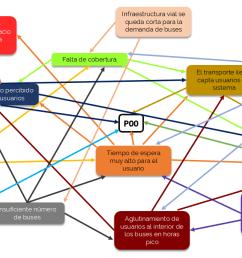 ejemplo de diagrama de relaciones [ 1255 x 687 Pixel ]