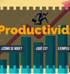 medici n de productividad [ 1200 x 720 Pixel ]
