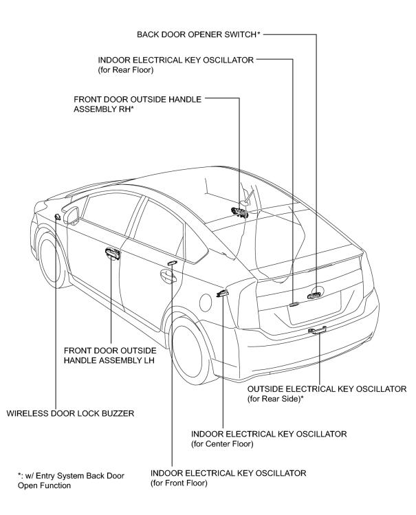 Gen III Prius Smart Key Entry System