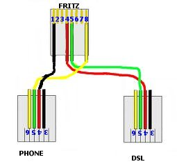 Cat5 Wall Schematic Wiring Diagram Fritz Fon Box 7270 Rj45 To Rj11 Analog Connection Ing