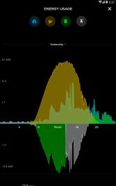 Energy Graph 22072017