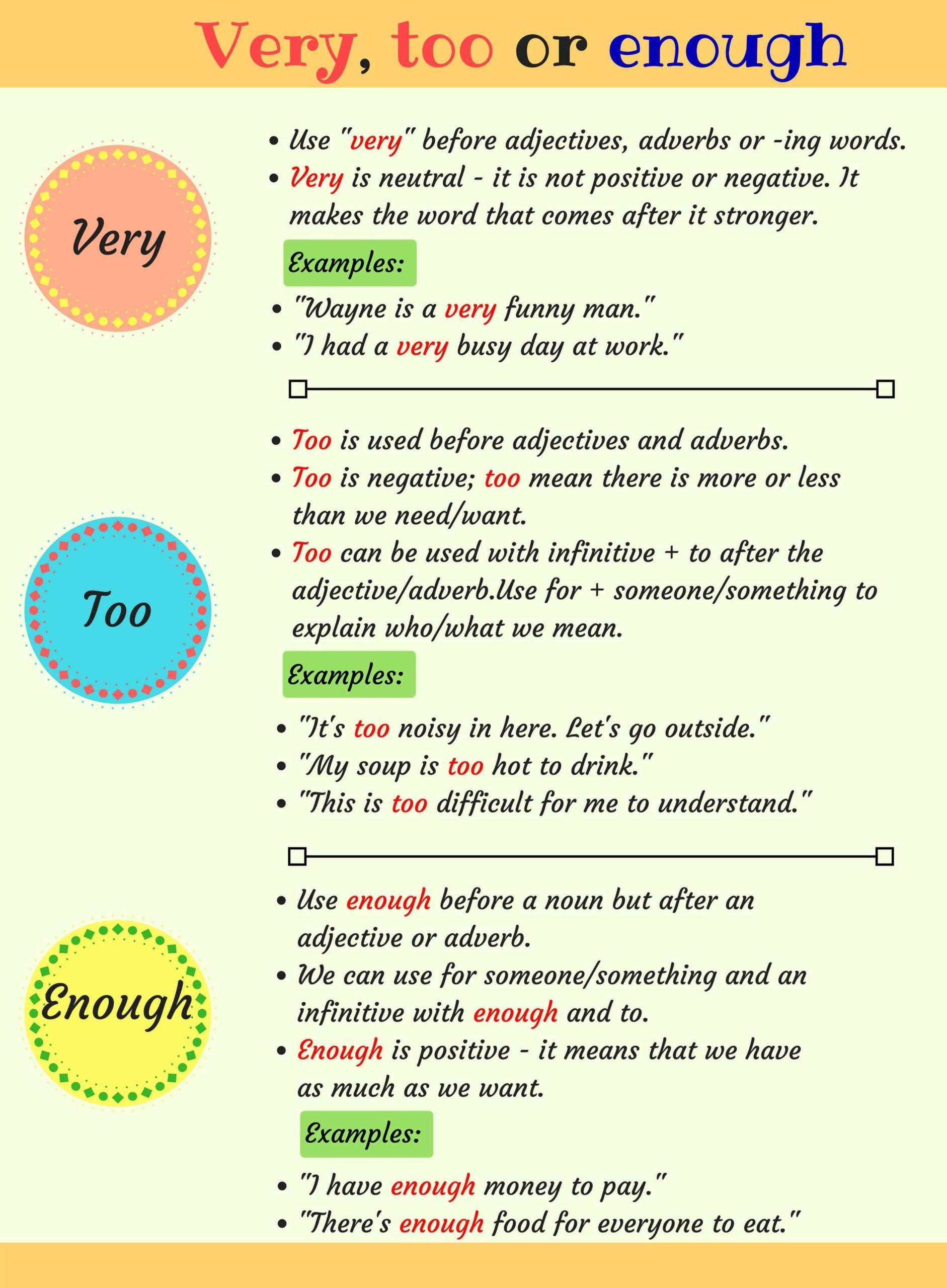 Diferencias Entre Too Y Enough En Ingles