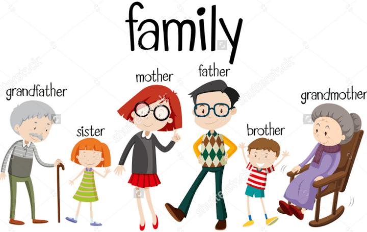 FAMILY MEMBERS-LISTENING - Inglu00e9s en la mochila