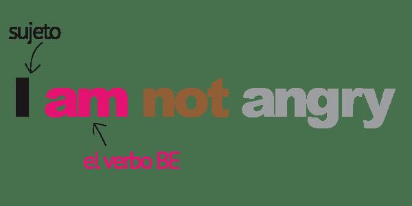 frases negativas verbo be inglés