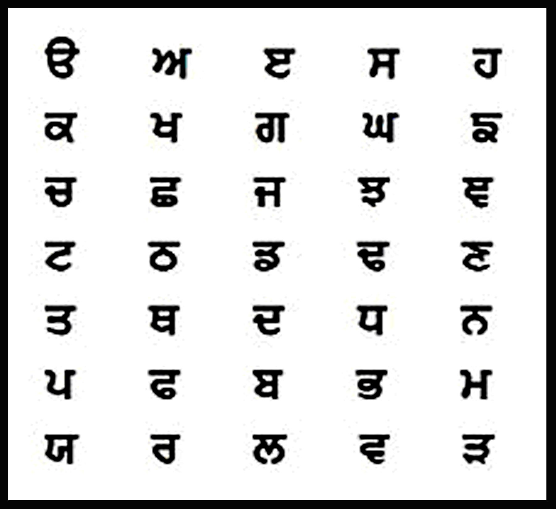 Gurmukhi Script Gallery