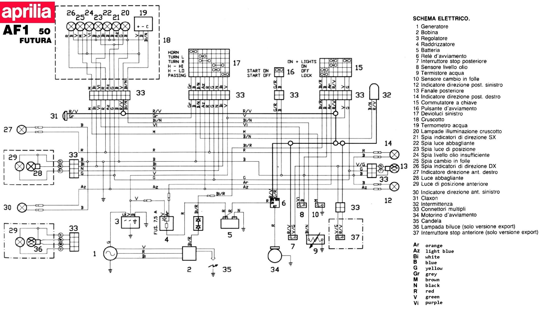Aprilia Af1 50 Futura Wiring Reference