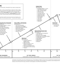 arch plot structure by ingrid sundberg [ 4200 x 2550 Pixel ]