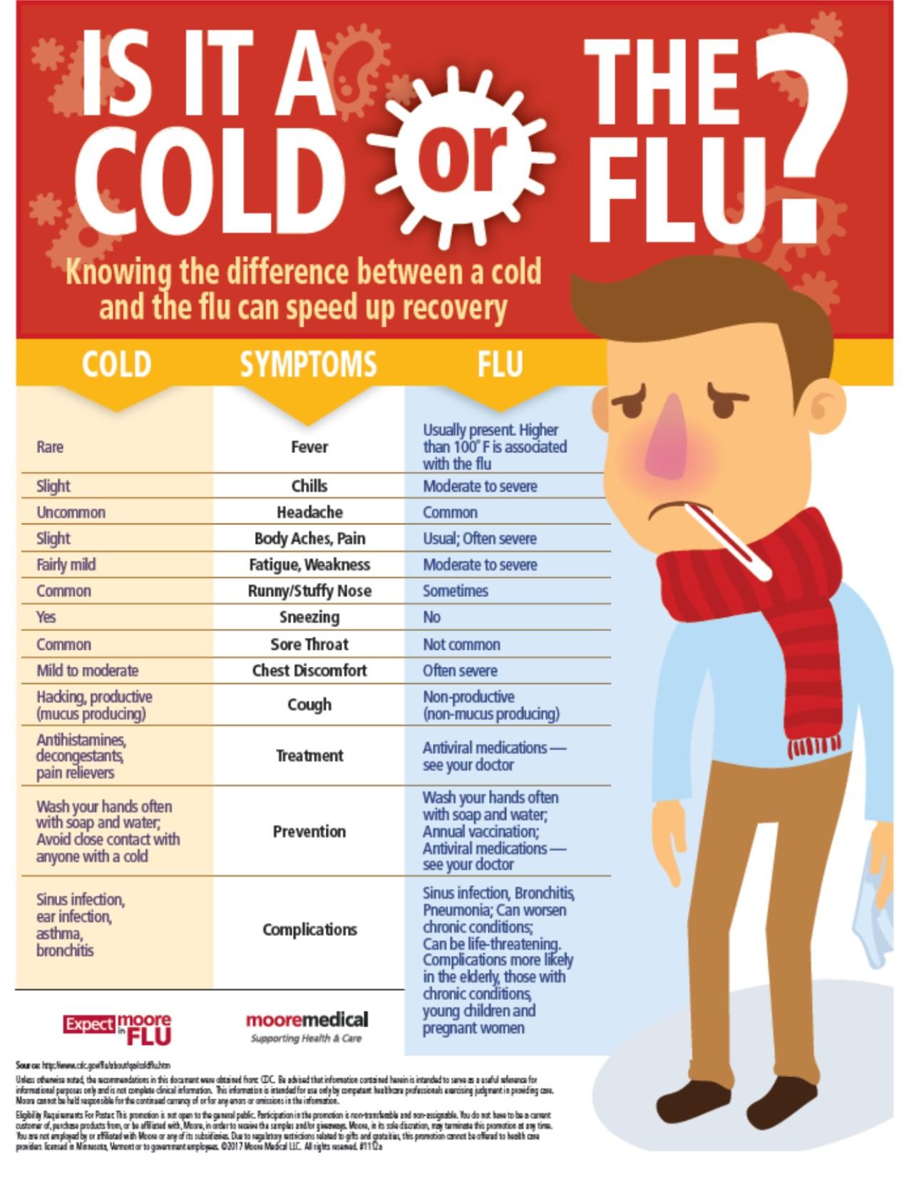 Stay healthy this flu season | My Basin