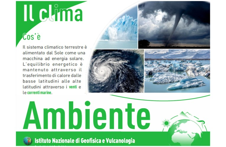 Roll-up I: il clima