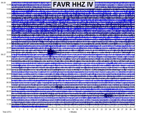 Registrazione al sismometro FAVR di 24 ore, dalle 12UTC del 26 settembre alle 12:09UTC del 27 settembre)
