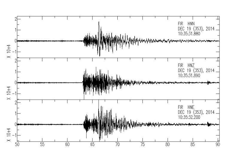 Terremoti in provincia di Firenze: aggiornamento e approfondimento
