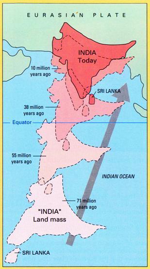 Il lungo viaggio della placca indiana verso nord, iniziato decine di milioni di anni fa.
