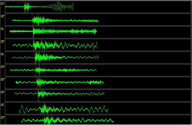 Figura 2: i sismogrammi dell'esplosione ordinati dall'alto verso il basso per distanza crescente della stazione ricevente dall'epicentro dell'evento.