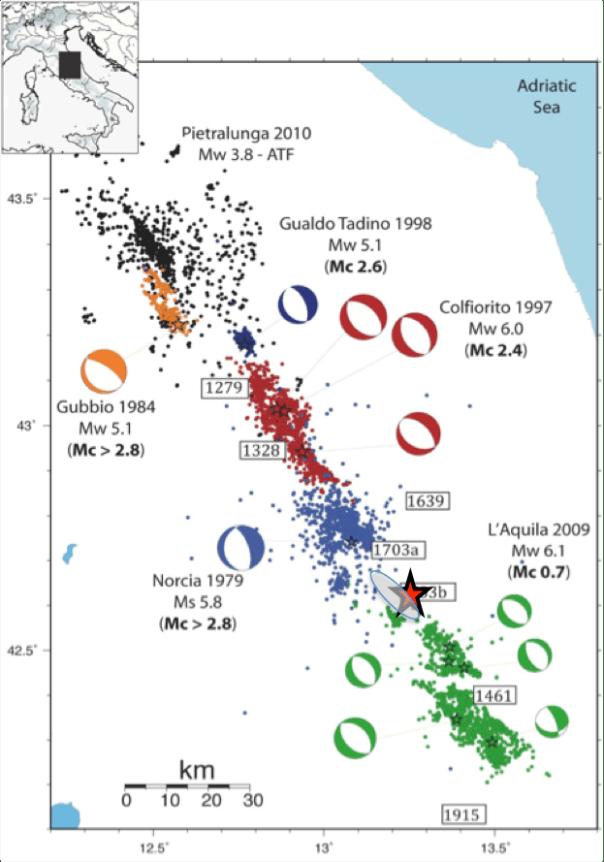 Figura 3. Sequenze degli ultimi decenni nel settore dell'Appennino centrale interessato dalla sequenza di Amatrice iniziata con il terremoto del 24 Agosto 2016 (stella rossa e area grigia). I simboli azzurri identificano la sequenza della Valnerina (Norcia) del 1979; i simboli arancione identificano la sequenza sismica di Gubbio del 1984; i simboli rossi la sequenza di Colfiorito del 1997 (noti anche come terremoti Umbria-Marche); i simboli blu scuro la sequenza di Gualdo Tadino del 1998; i simboli verdi la sequenza dell'Aquila del 2009; infine, i simboli neri a nord ovest identificano la sismicità dell'alta valle del Tevere e la sequenza di Pietralunga del 2010. Le magnitudo delle rispettive scosse principali sono riportate in figura assieme ai meccanismi focali delle scosse di magnitudo maggiore e la magnitudo di completezza (Mc) dei cataloghi sismici utilizzati per la figura. I rettangoli indicano la posizione approssimativa dei terremoti storici principali dell'area.