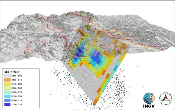 Figura 8: Rappresentazione 3D del modello di slip a una faglia. La linea gialla rappresenta l'intersezione del piano del modello con la superficie. Le linee rosse sono tracce di faglie dalla bibliografia geologica. Il simbolo rosso è l'evento principale, i simboli verdi sono gli altri eventi maggiori fino al 29/8.