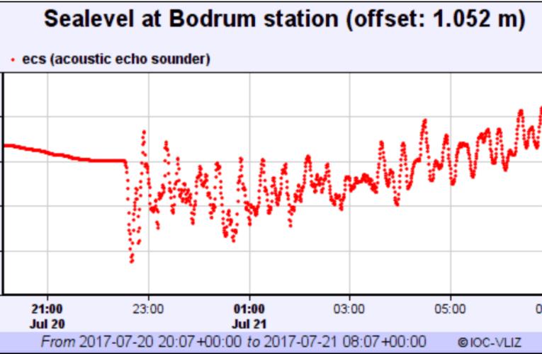 Terremoto M6.7 e tsunami nel Mar Egeo la notte del 21 luglio 2017