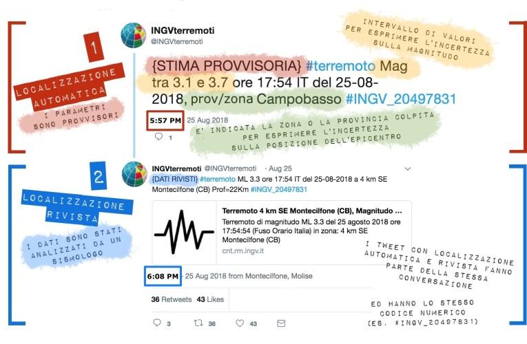 Terremoti, il tweet con la stima rapida di epicentro e magnitudo